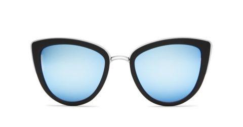 Sunglasses Under $150